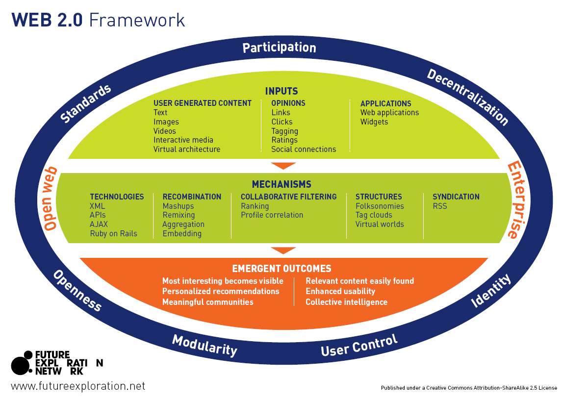 essay framework A theoretical framework, in which students are the center of any decision and any action to be taken a theory and practice on how to guide students in their own learning path students are not commodities and schools are not factories producing specific kind of working units.